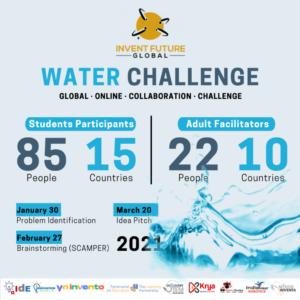 water challenge-7